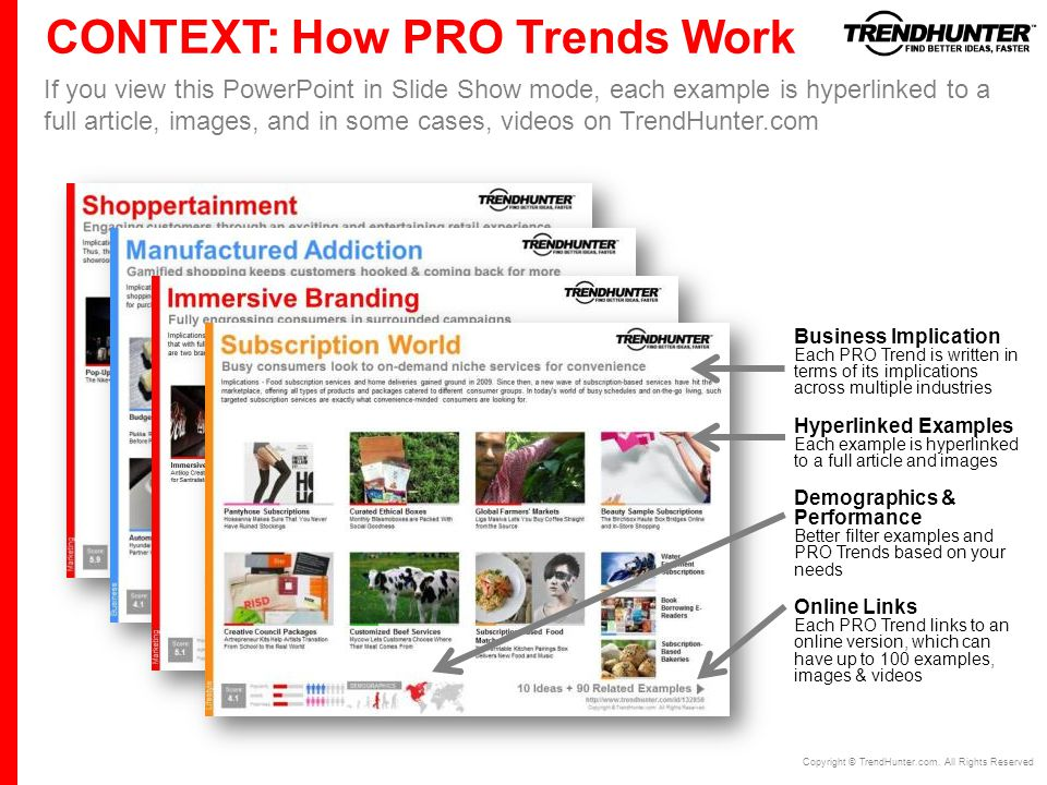 CONTEXT: How PRO Trends Work