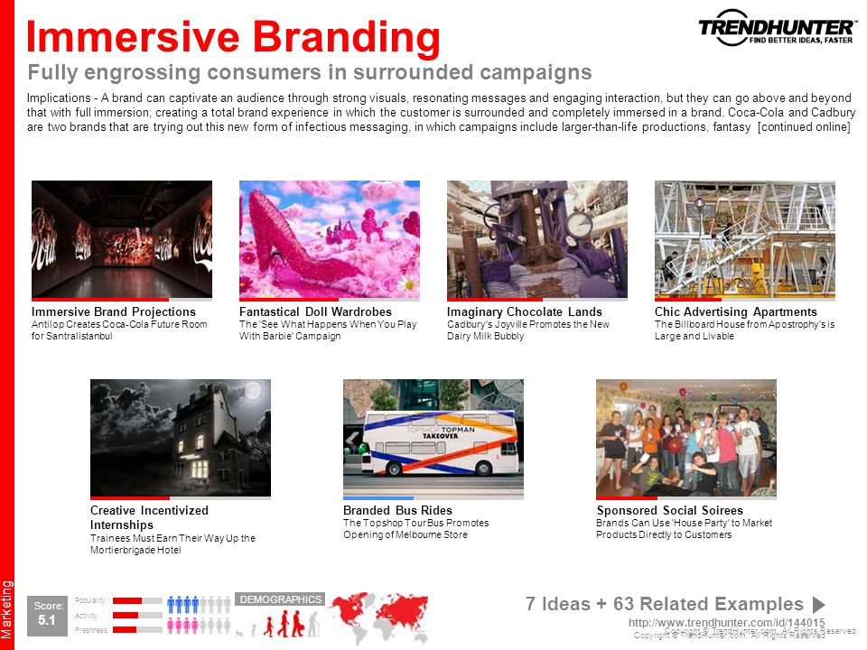 Immersive Branding Fully engrossing consumers in surrounded campaigns