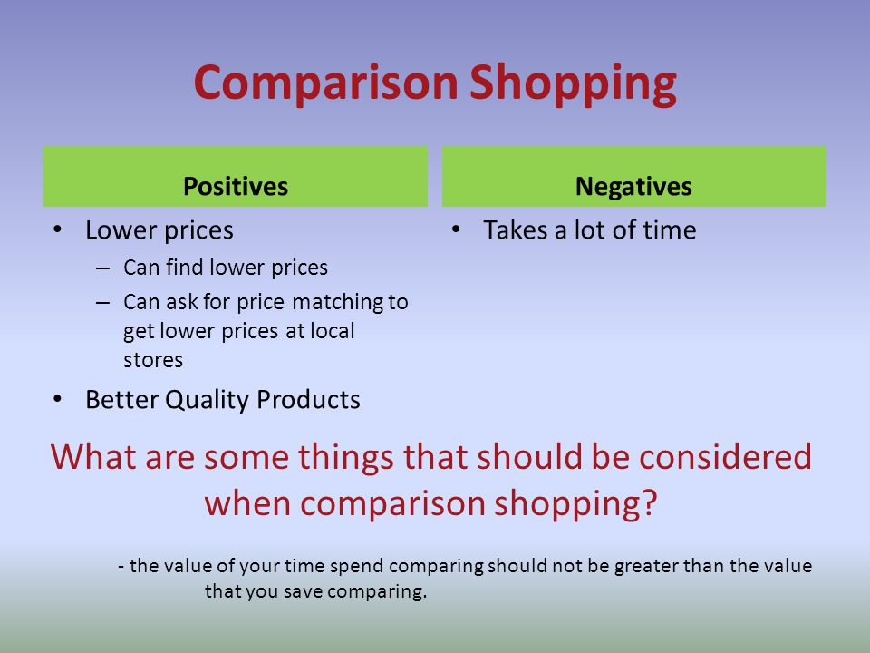Comparison Shopping Positives. Negatives. Lower prices. Can find lower prices. Can ask for price matching to get lower prices at local stores.