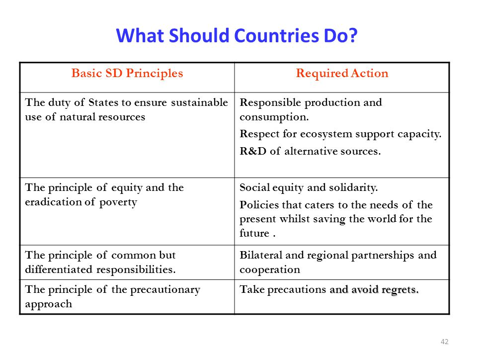 What Should Countries Do