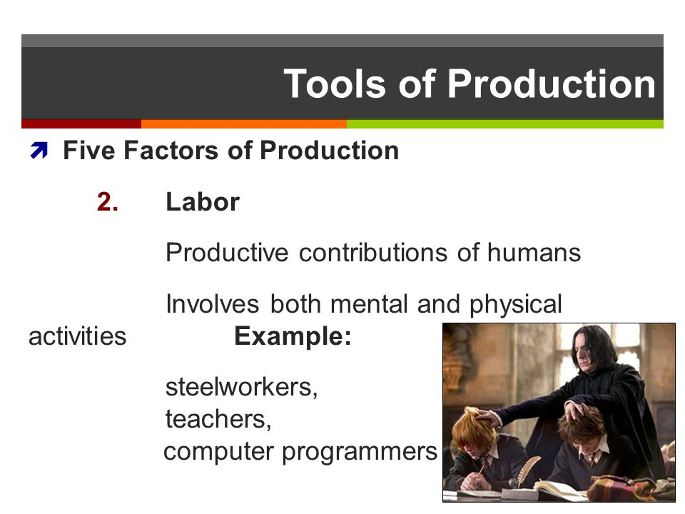 Tools of Production Five Factors of Production 2. Labor
