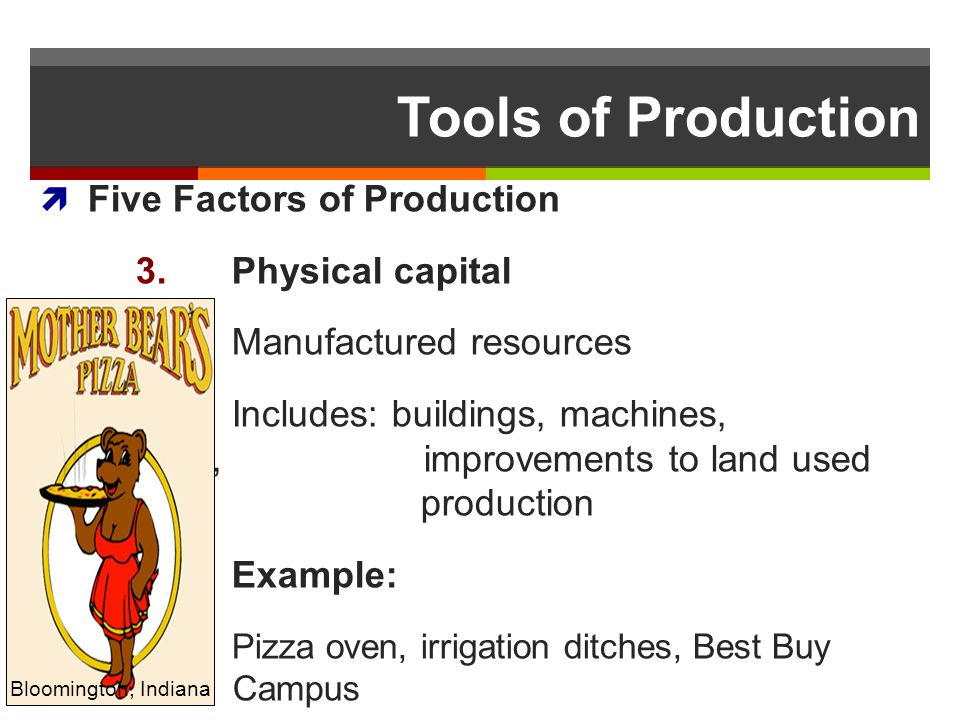Tools of Production Five Factors of Production 3. Physical capital