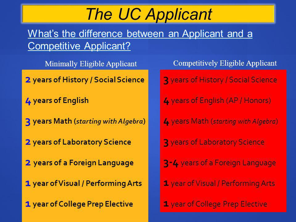 The UC Applicant 2 years of History / Social Science