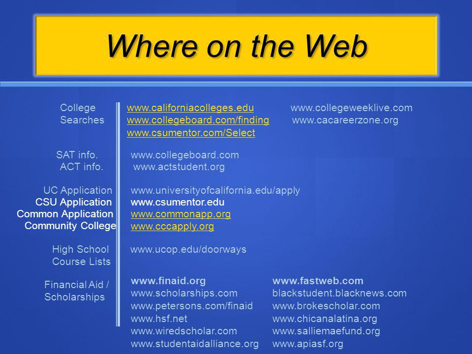 Where on the Web College Searches