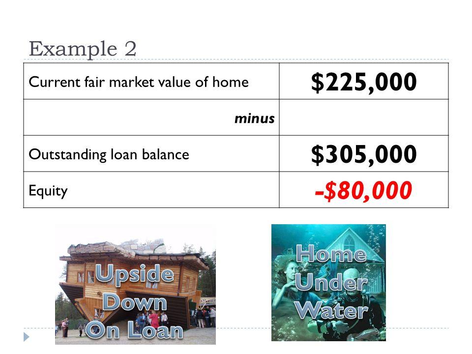 $225,000 $305,000 -$80,000 Home Under Upside Down Water On Loan