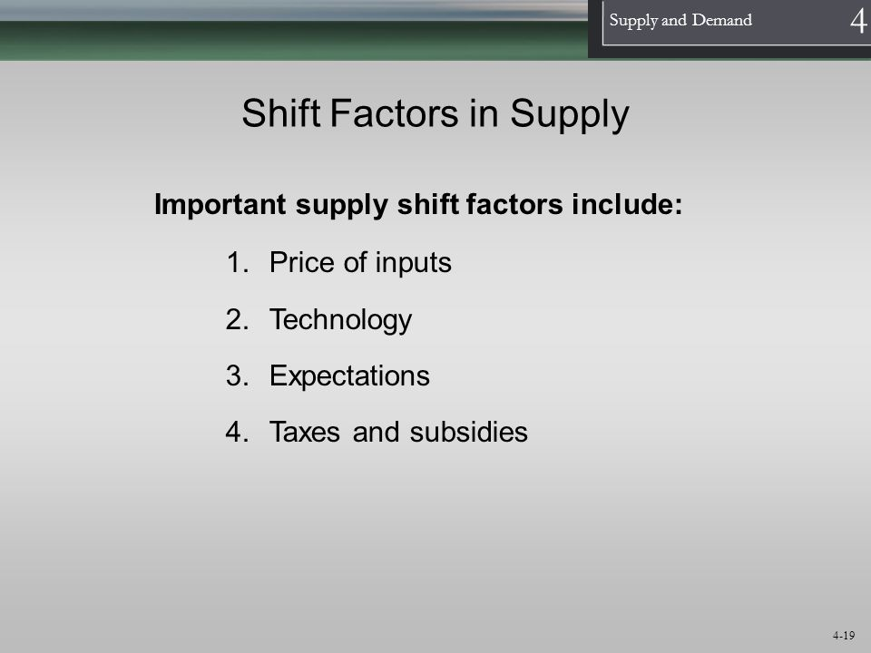 Shift Factors in Supply