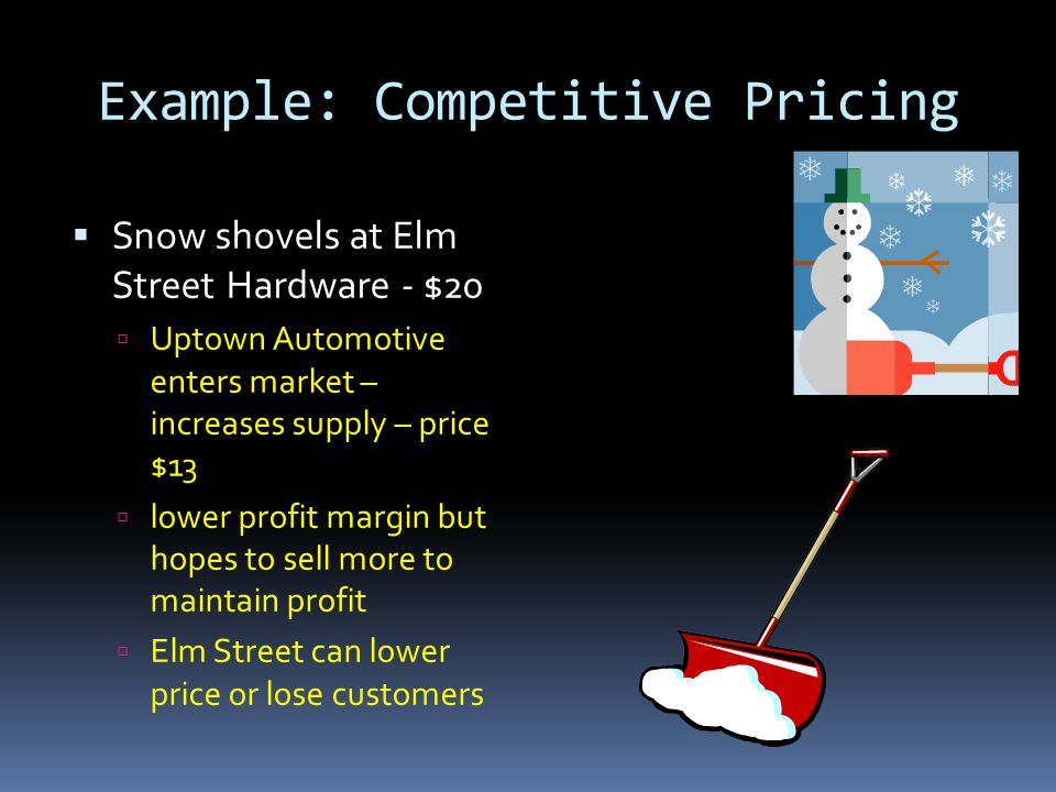 Example: Competitive Pricing
