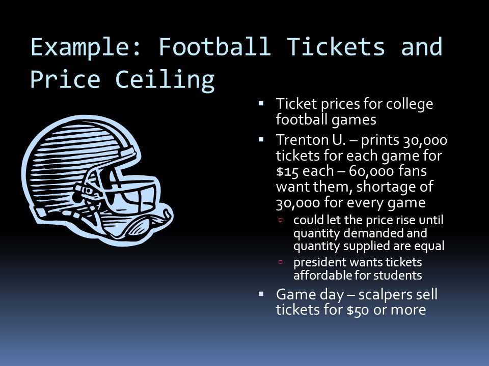 Example: Football Tickets and Price Ceiling
