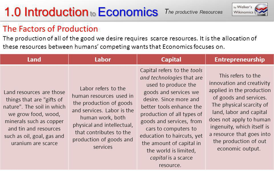 The productive Resources