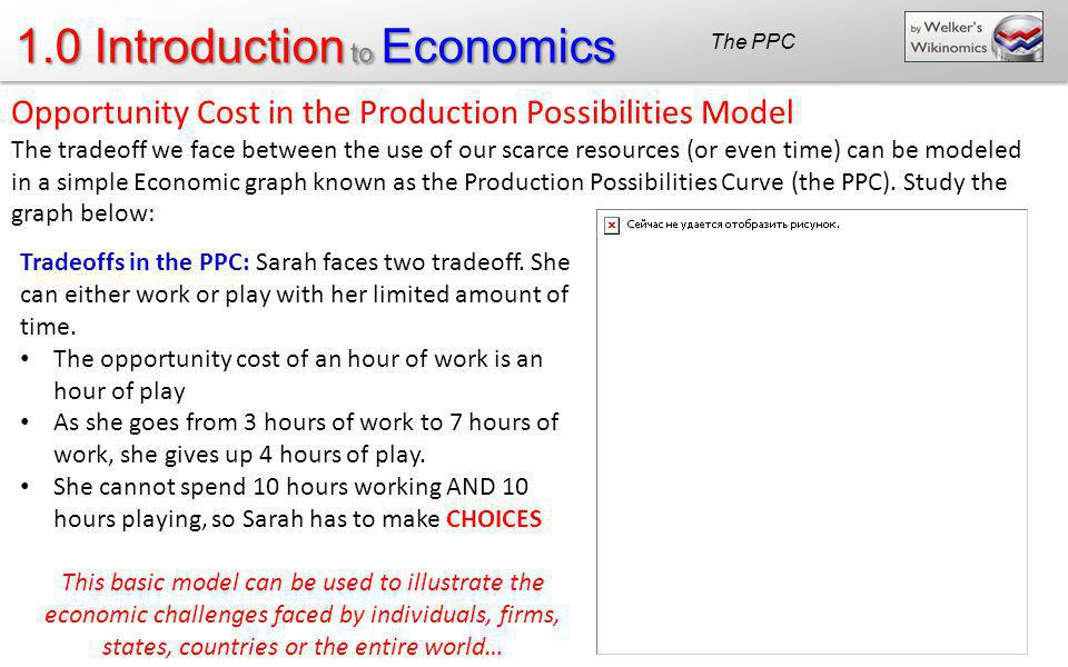 Opportunity Cost in the Production Possibilities Model