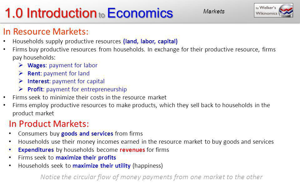 In Resource Markets: In Product Markets: