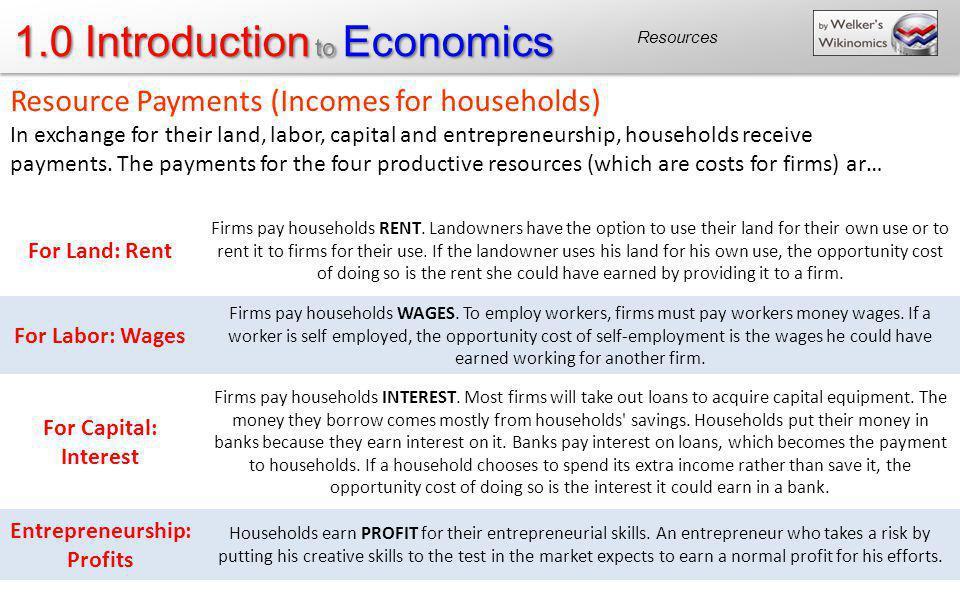 Entrepreneurship: Profits