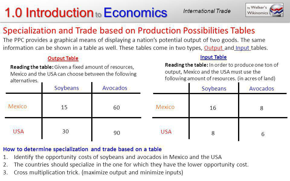 Specialization and Trade based on Production Possibilities Tables