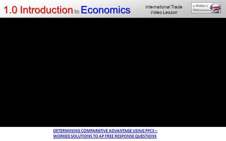 International Trade Video Lesson