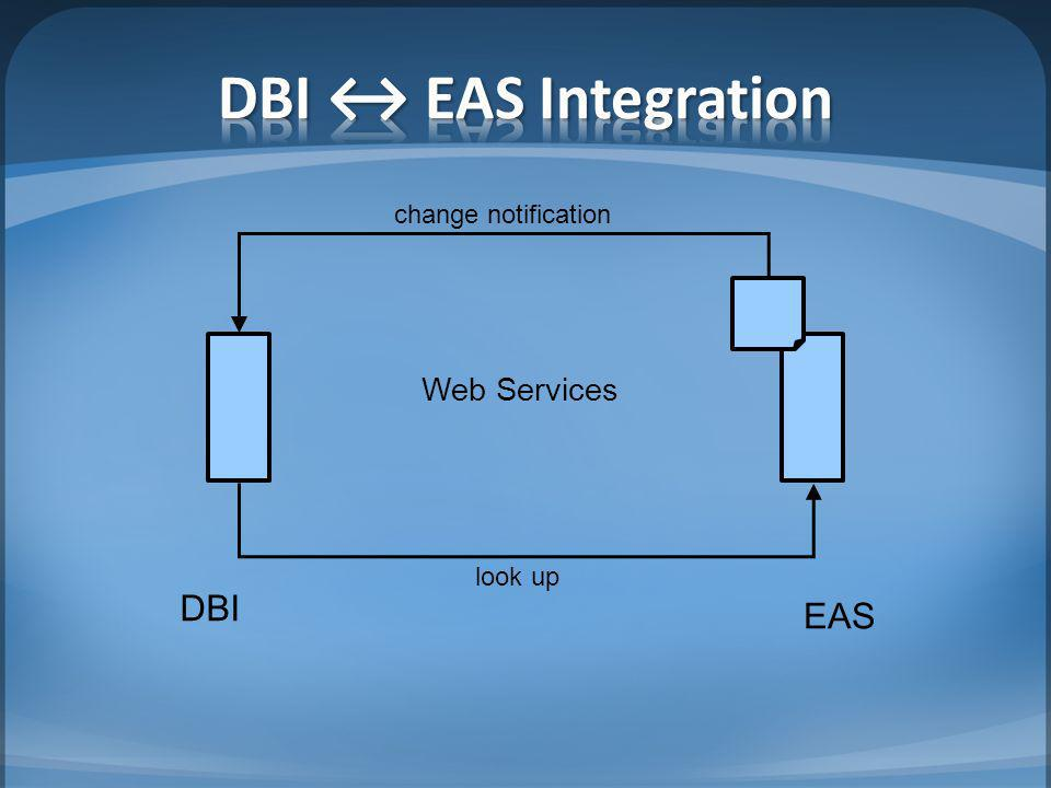 DBI ↔ EAS Integration change notification DBI EAS Web Services look up