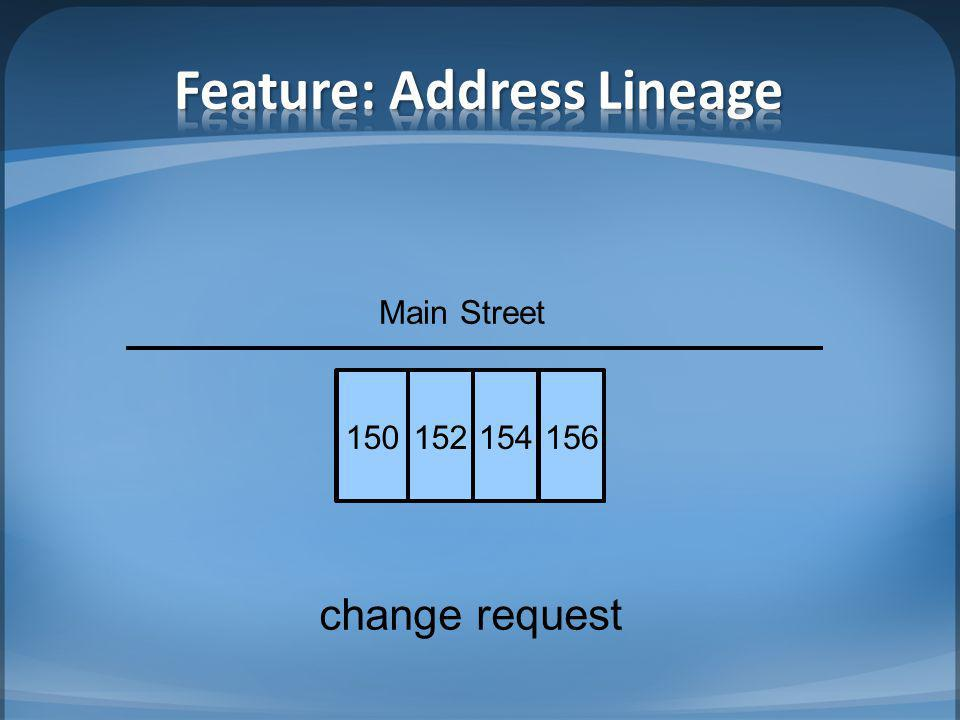 Feature: Address Lineage