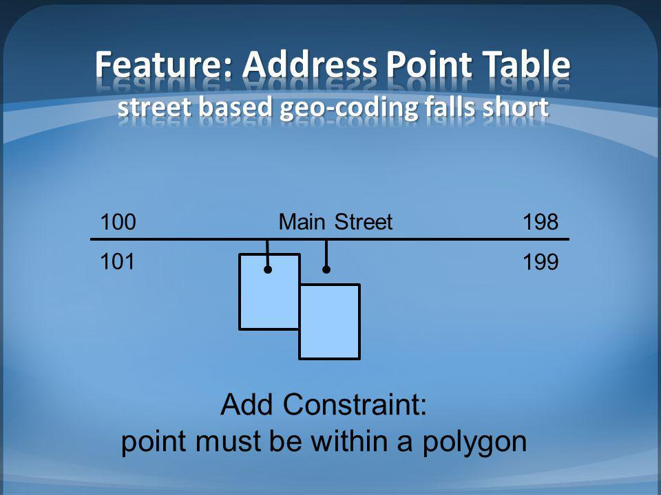 Feature: Address Point Table street based geo-coding falls short