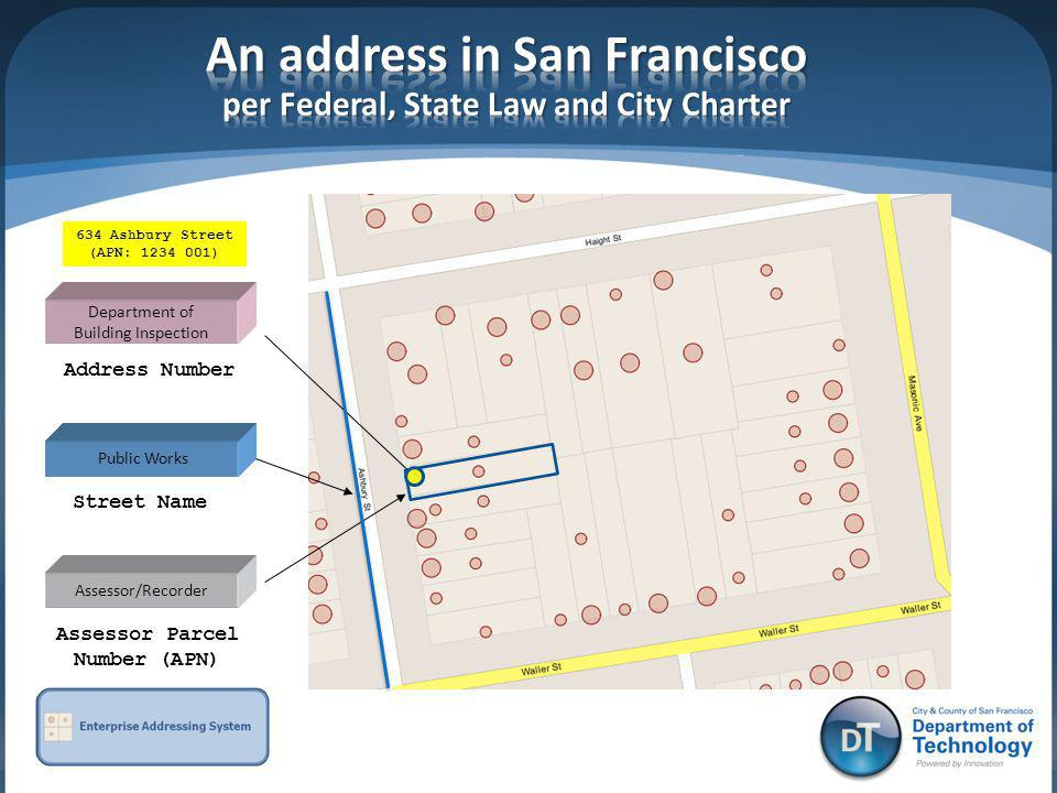 An address in San Francisco per Federal, State Law and City Charter