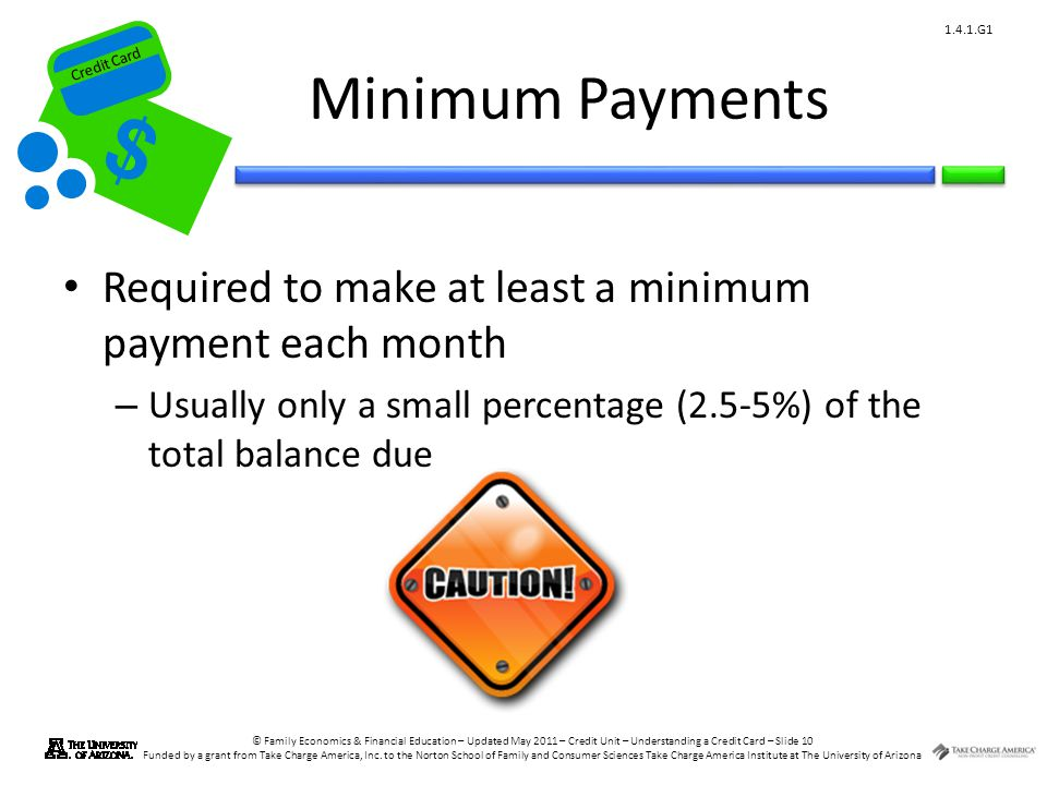 Minimum Payments Required to make at least a minimum payment each month.
