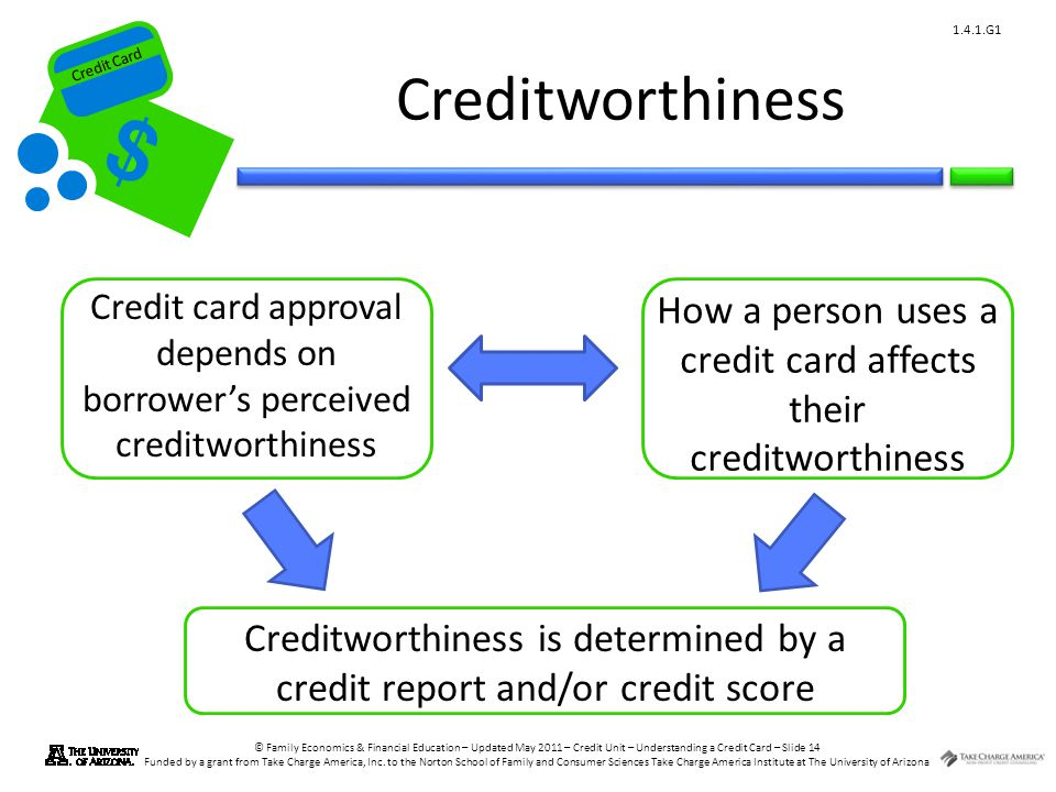 Creditworthiness Credit card approval depends on borrower's perceived creditworthiness.