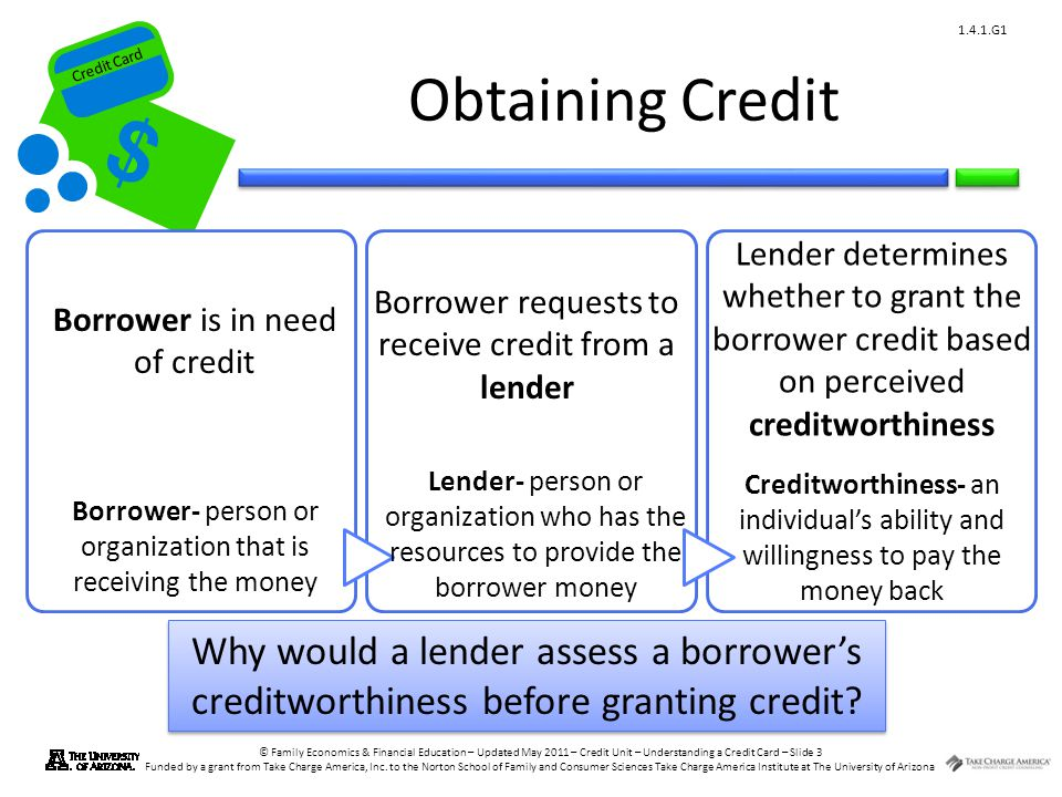 Obtaining Credit Lender determines whether to grant the borrower credit based on perceived creditworthiness.
