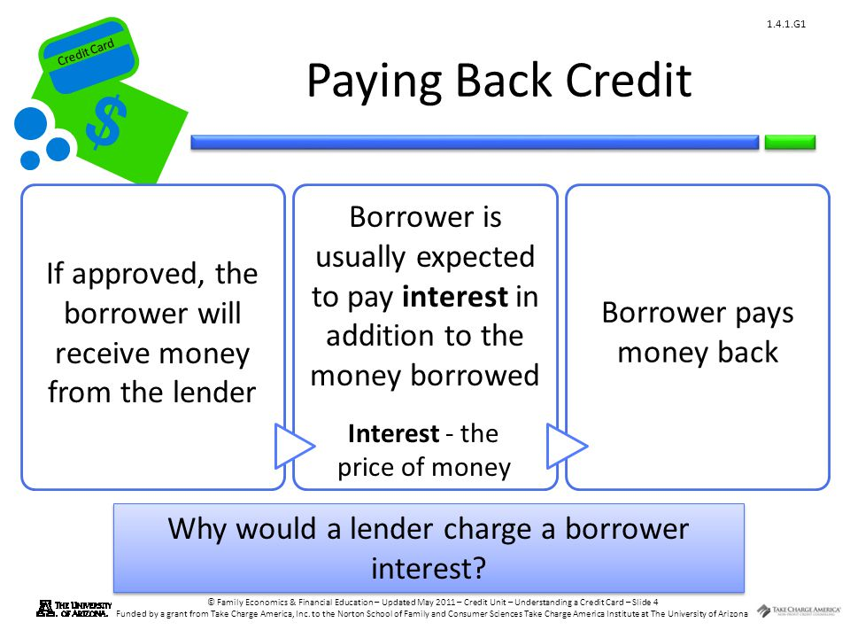 Paying Back Credit Borrower is usually expected to pay interest in addition to the money borrowed.
