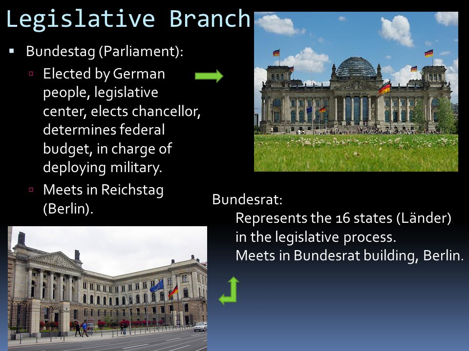 Legislative Branch Bundestag (Parliament):