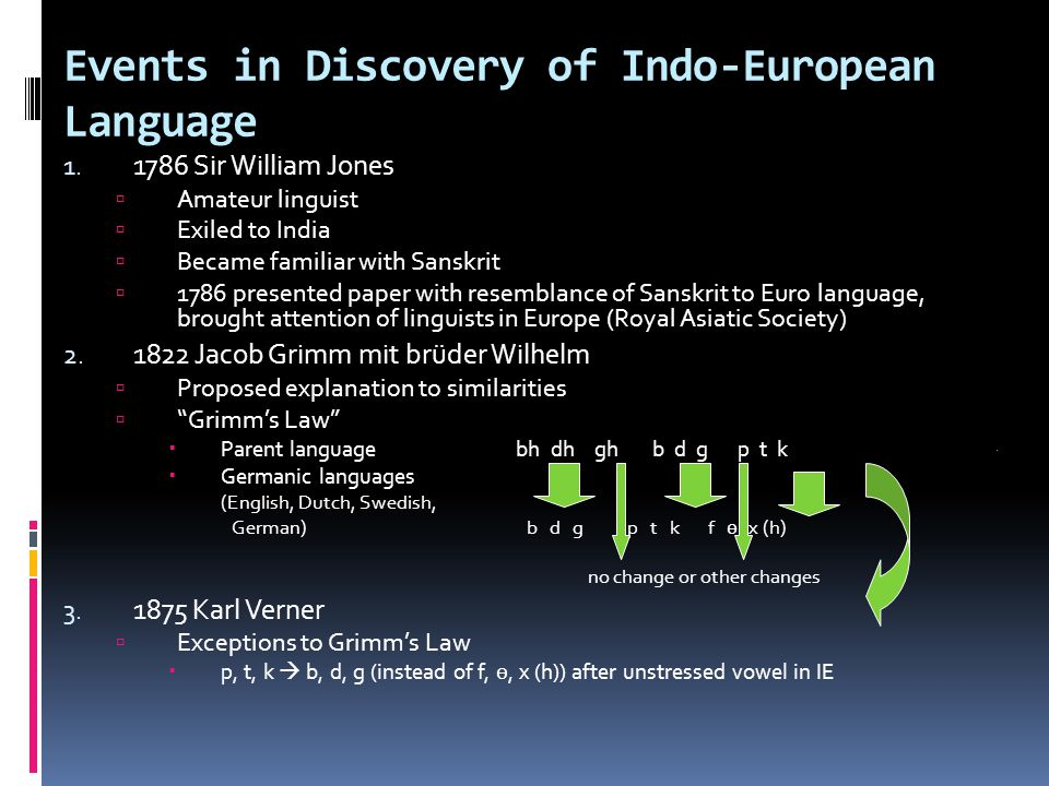 Events in Discovery of Indo-European Language