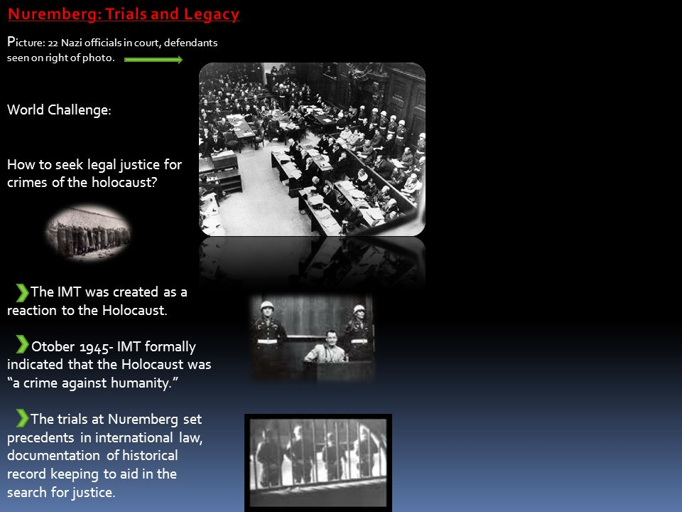 Nuremberg: Trials and Legacy