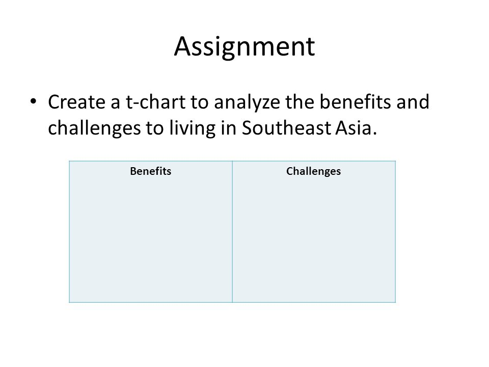 Assignment Create a t-chart to analyze the benefits and challenges to living in Southeast Asia. Benefits.