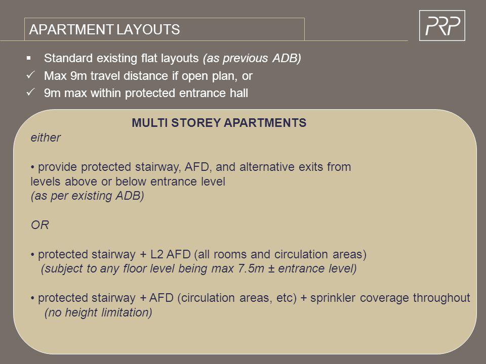 APARTMENT LAYOUTS Standard existing flat layouts (as previous ADB)
