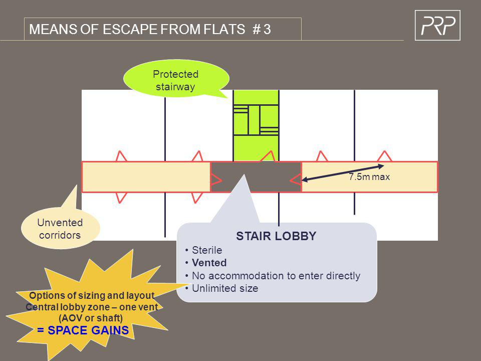 MEANS OF ESCAPE FROM FLATS # 3