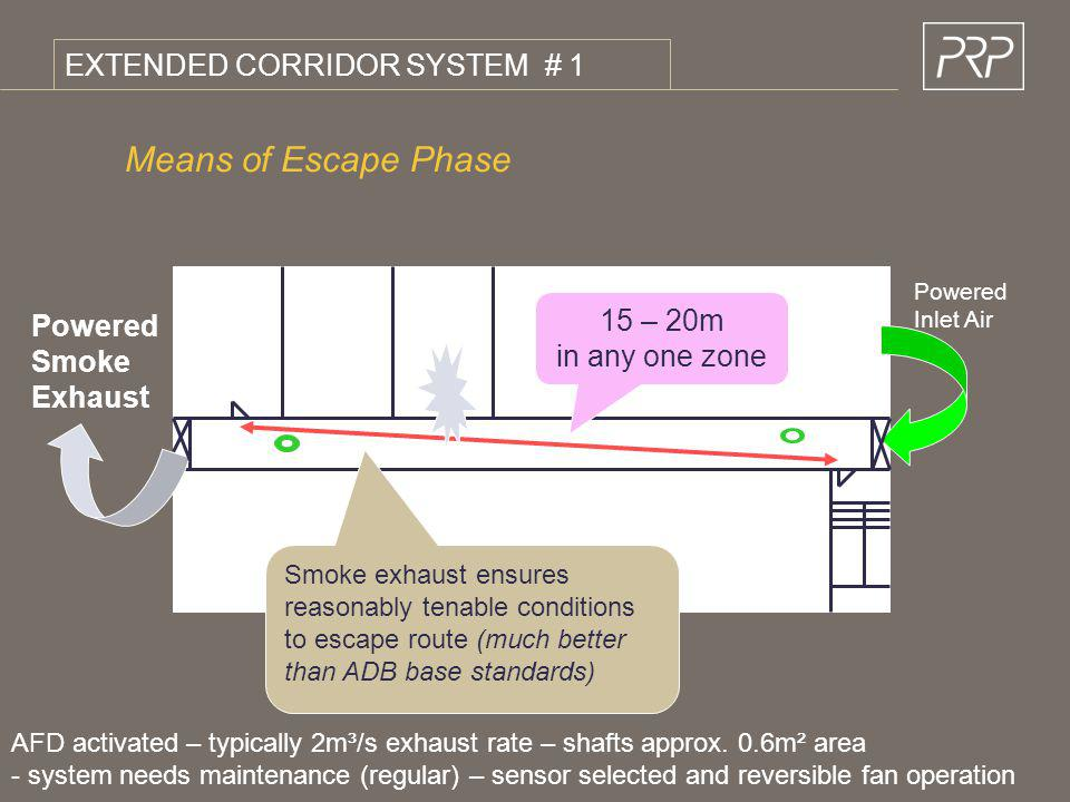 EXTENDED CORRIDOR SYSTEM # 1