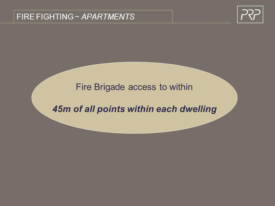 FIRE FIGHTING ~ APARTMENTS