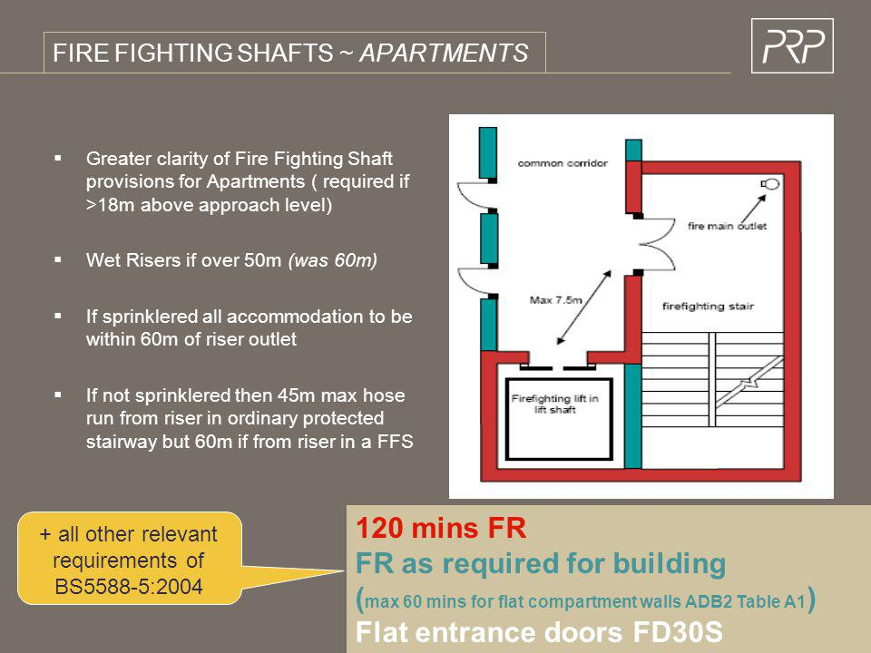 FIRE FIGHTING SHAFTS ~ APARTMENTS