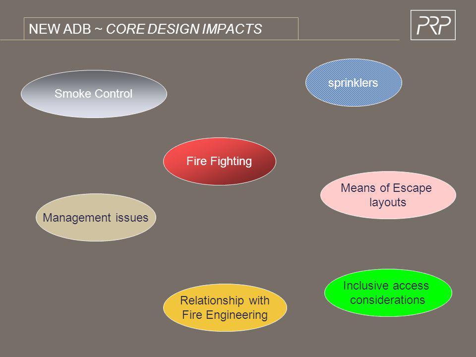 NEW ADB ~ CORE DESIGN IMPACTS
