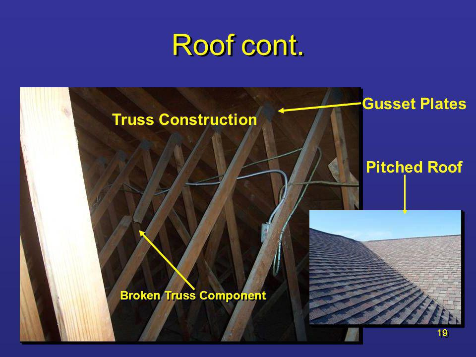 Roof cont. Gusset Plates Truss Construction Pitched Roof