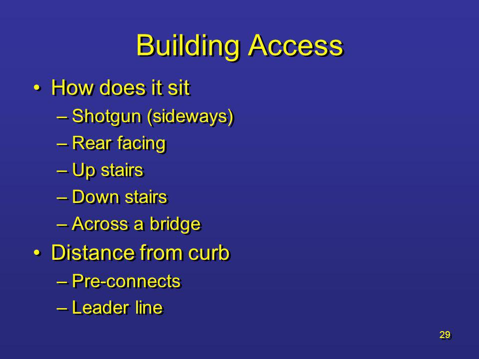 Building Access How does it sit Distance from curb Shotgun (sideways)