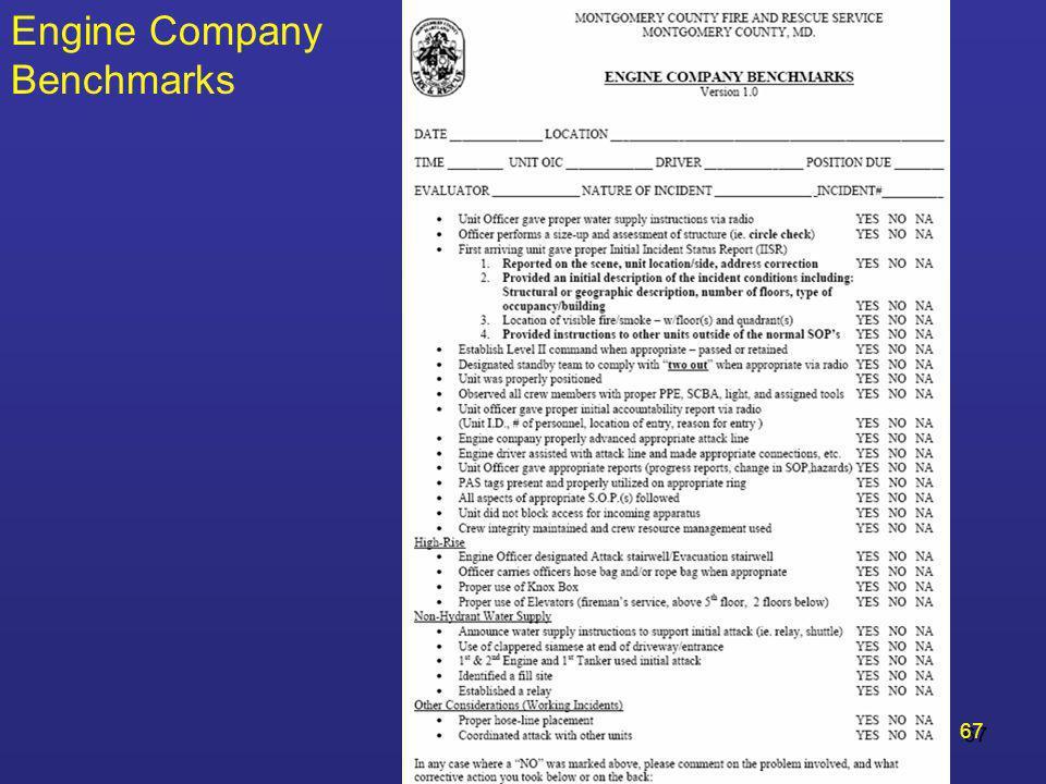 Engine Company Benchmarks