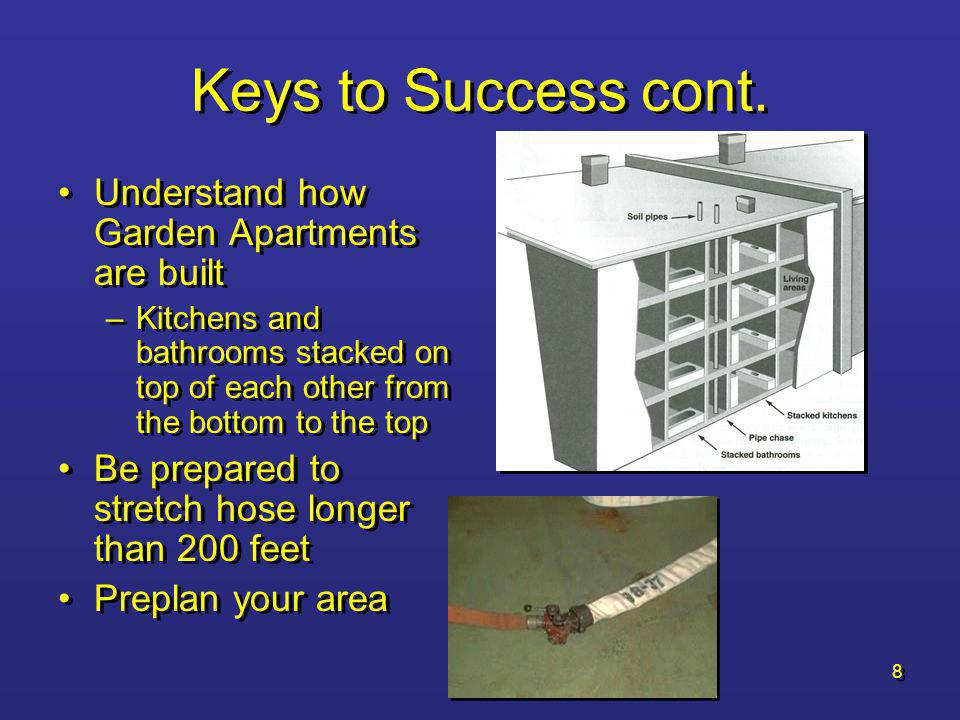 Keys to Success cont. Understand how Garden Apartments are built