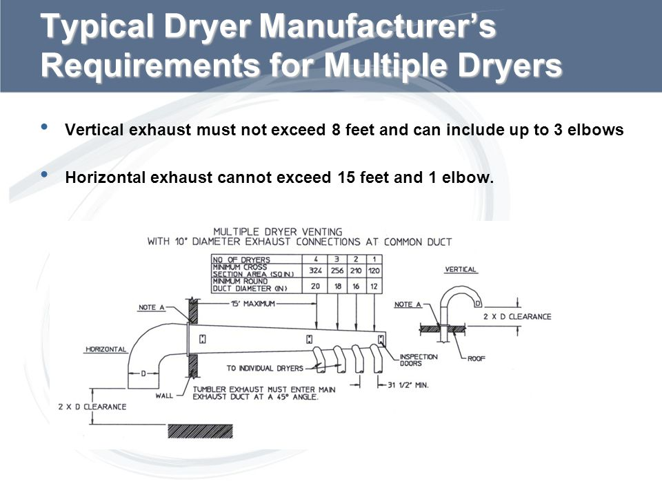 Dryer Exhaust Systems ppt video online download