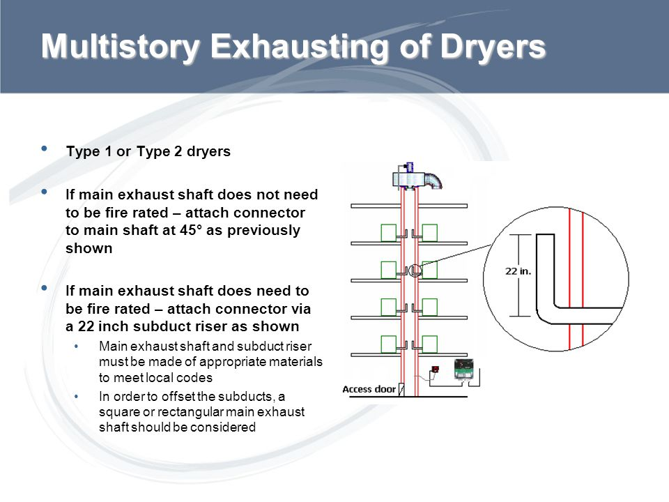 Multistory Exhausting of Dryers