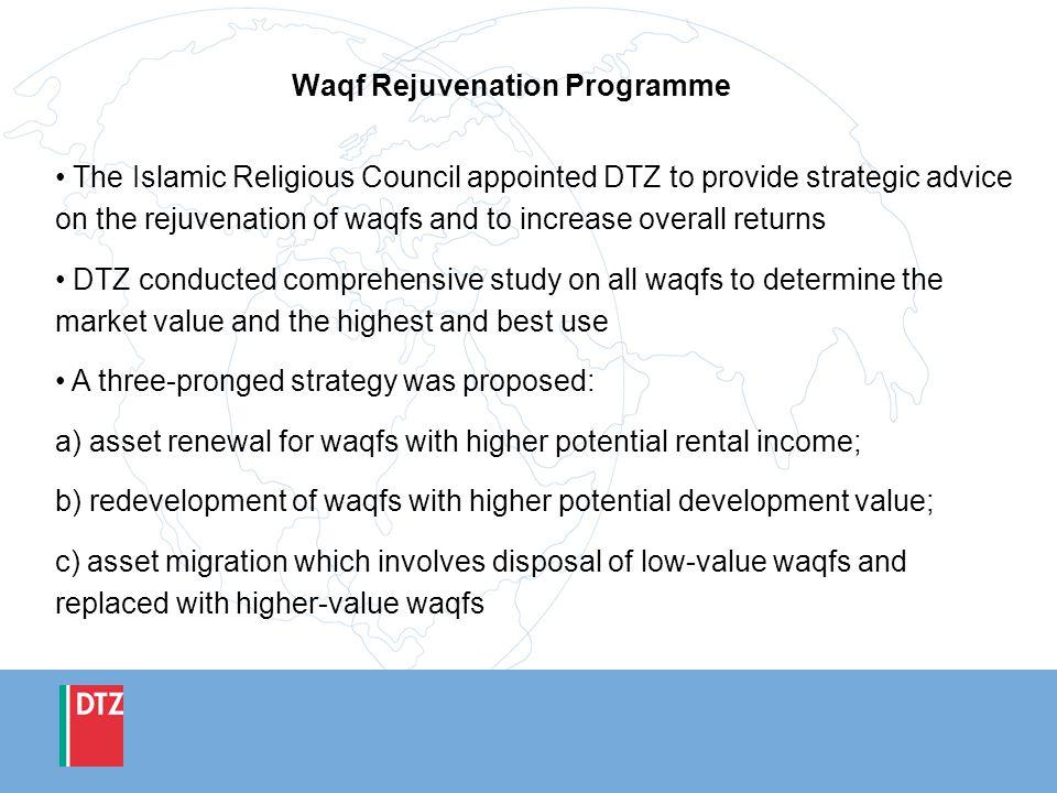 Waqf Rejuvenation Programme