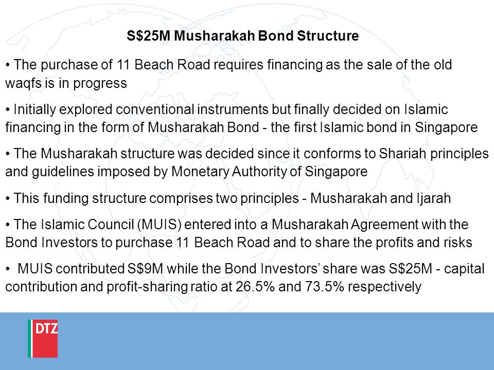 S$25M Musharakah Bond Structure