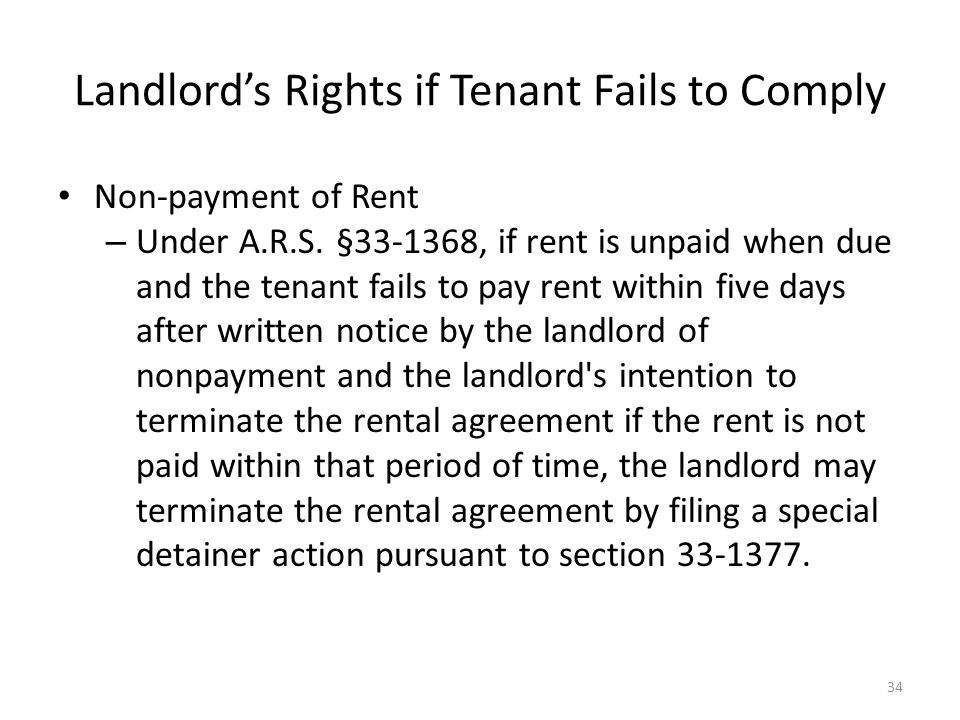 Landlord's Rights if Tenant Fails to Comply