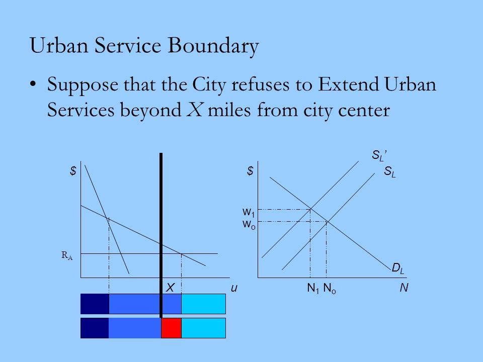 Urban Service Boundary