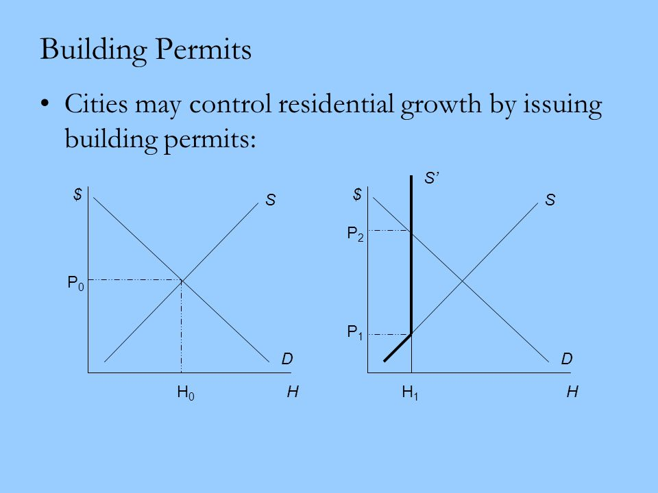 Building Permits Cities may control residential growth by issuing building permits: S' $ $ S. S.