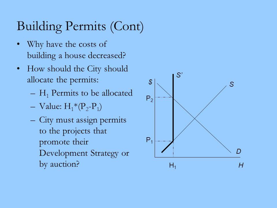 Building Permits (Cont)