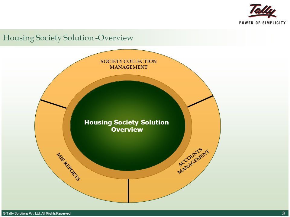 Housing Society Solution -Overview