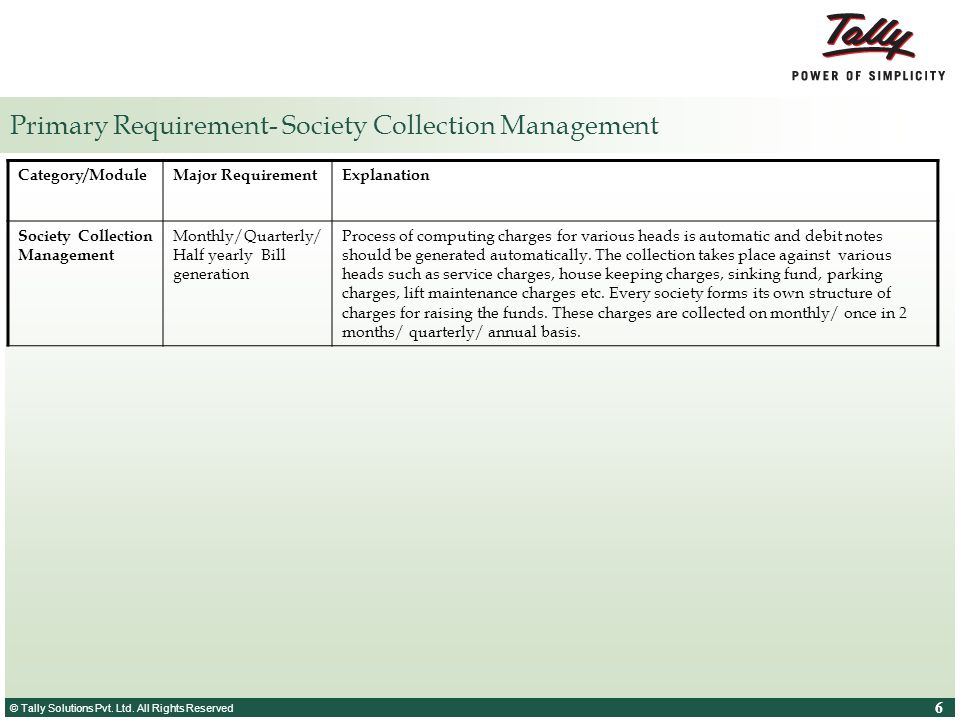 Primary Requirement- Society Collection Management